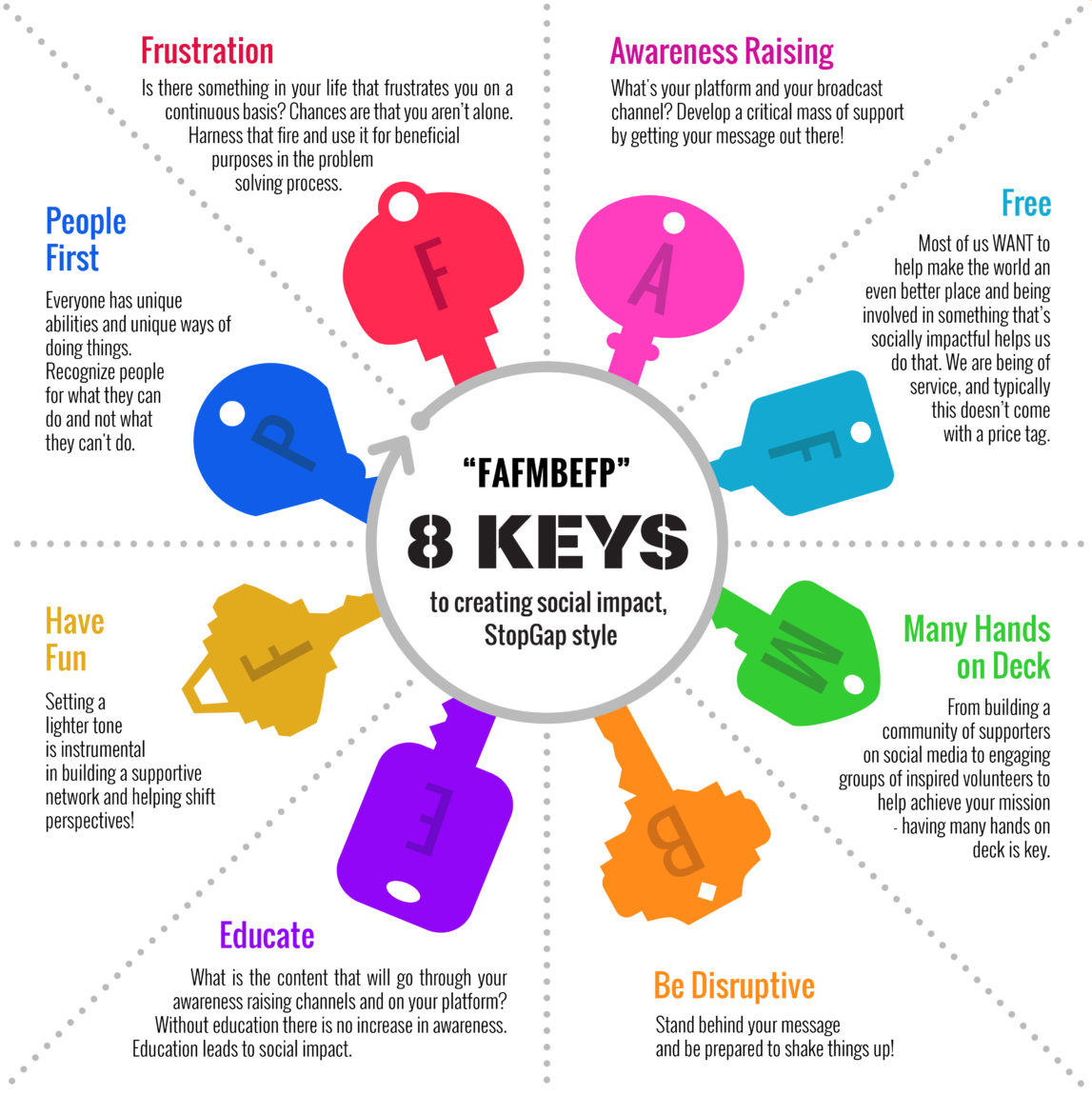 8 Keys Infographic